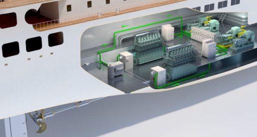 3D illustration shaft generator system