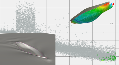 Computational fluid dynamic (CFD) assessments are needed to fully optimize a hull form